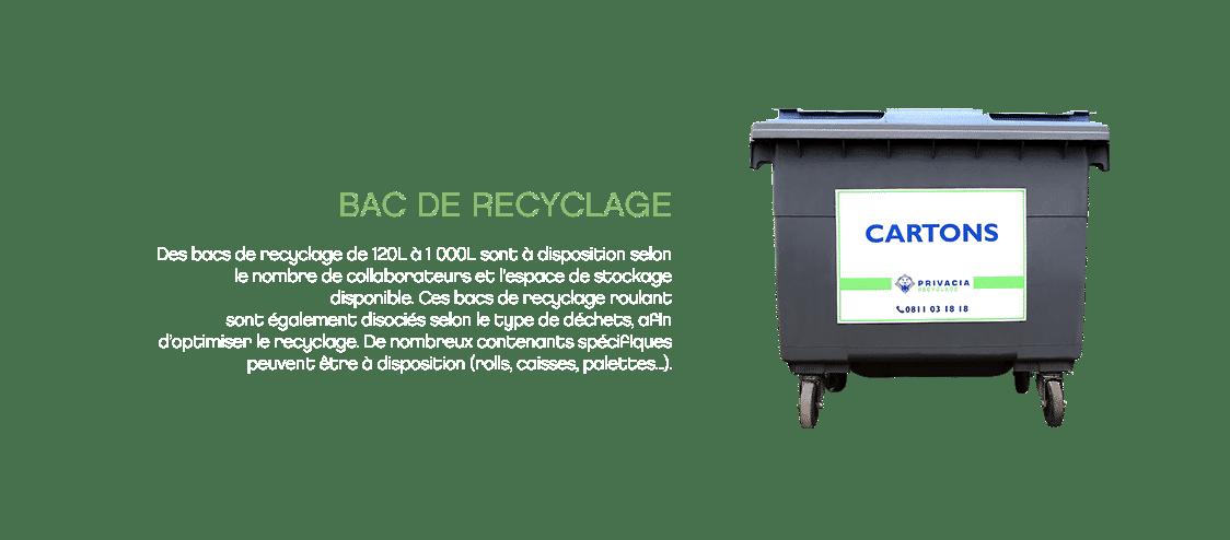 Collecte des déchets d'entreprises par Privacia