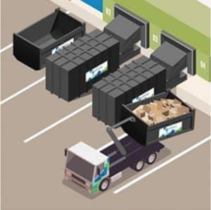 Centre de tri des déchets Privacia Recyclage